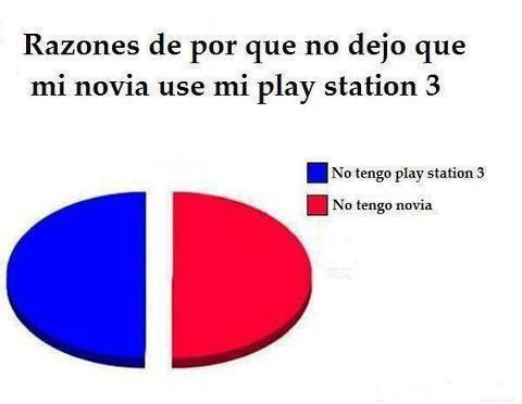 razones de por que no dejo que mi novia use mi play station 3 no tengo novia