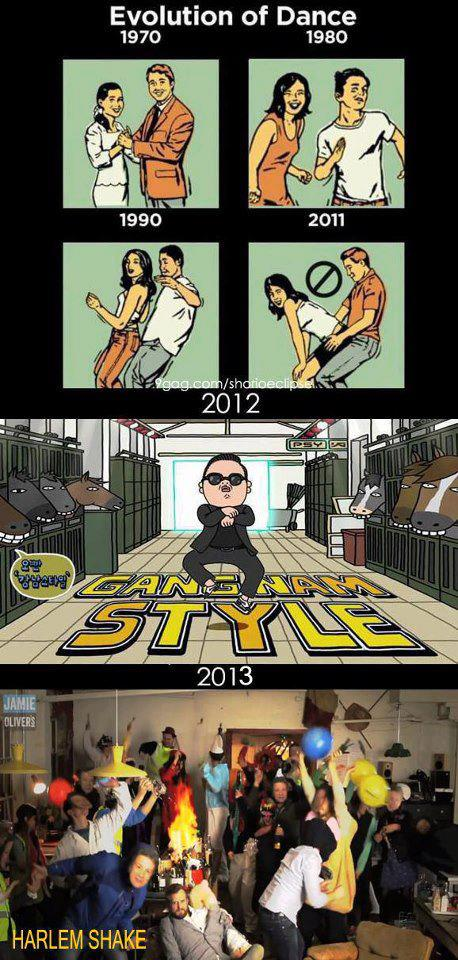 evolucion del baile 2012 2013 gangnam style harlem shake