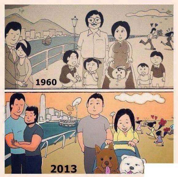 diferencias entre 1960 y 2013 web comic
